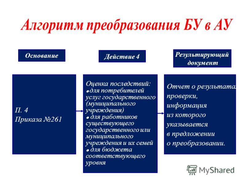 П. 4 Приказа 261 Оценка последствий: для потребителей услуг государственного (муниципального учреждения) для работников существующего государственного или муниципального учреждения и их семей для бюджета соответствующего уровня Отчет о результатах пр