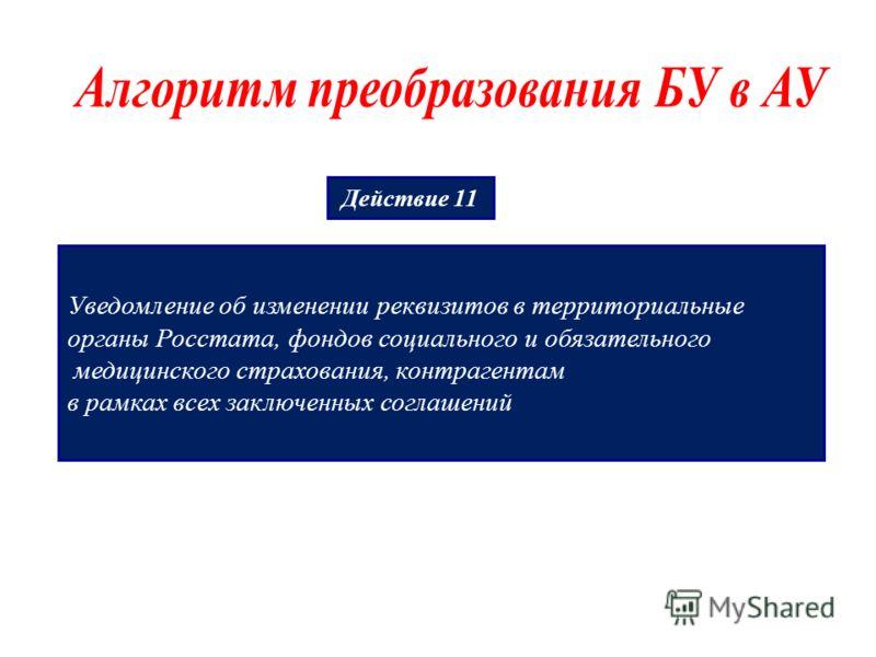 Действие 11 Уведомление об изменении реквизитов в территориальные органы Росстата, фондов социального и обязательного медицинского страхования, контрагентам в рамках всех заключенных соглашений