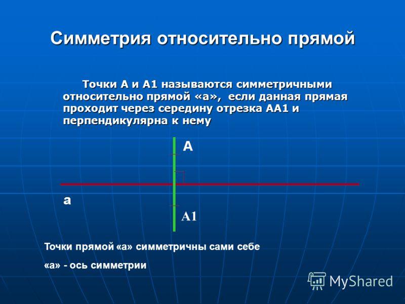 Симметрия относительно прямой Точки А и А1 называются симметричными относительно прямой «а», если данная прямая проходит через середину отрезка АА1 и перпендикулярна к нему Точки А и А1 называются симметричными относительно прямой «а», если данная пр