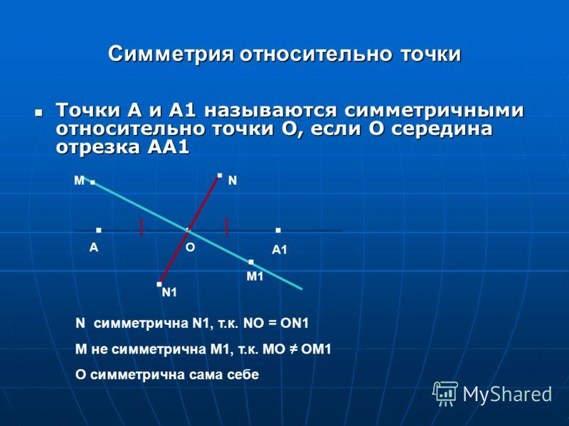Симметрия относительно точки Точки А и А1 называются симметричными относительно точки О, если О середина отрезка АА1 Точки А и А1 называются симметричными относительно точки О, если О середина отрезка АА1... АО А1.. М1. N N симметрична N1, т.к. NО =