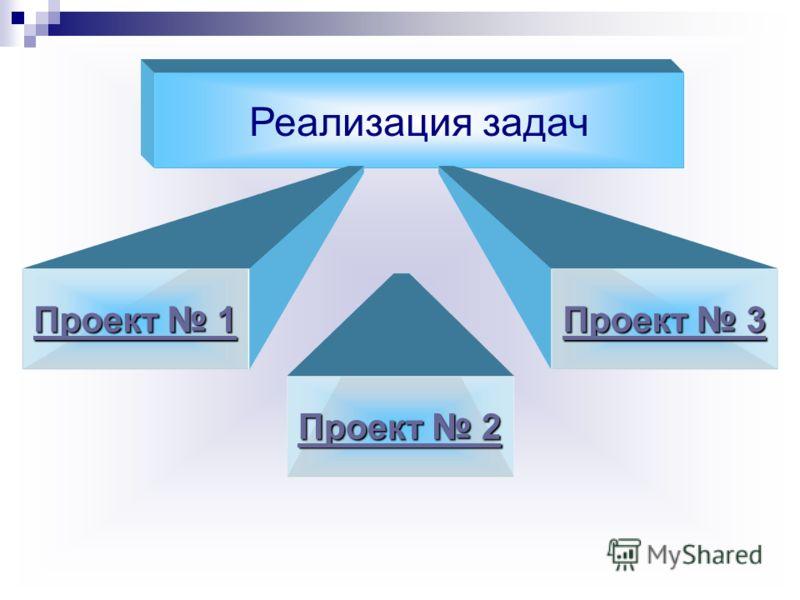 Реализация задач Проект 1 Проект 1 Проект 3 Проект 3 Проект 2 Проект 2