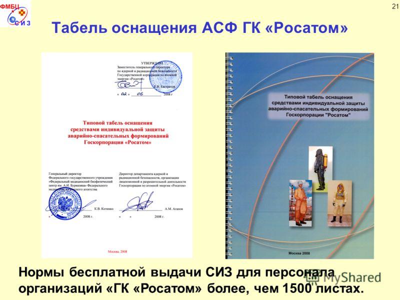 Табель оснащения АСФ ГК «Росатом» 21 Нормы бесплатной выдачи СИЗ для персонала организаций «ГК «Росатом» более, чем 1500 листах.
