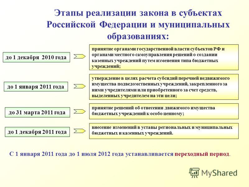 Этапы реализации закона в субъектах Российской Федерации и муниципальных образованиях: С 1 января 2011 года до 1 июля 2012 года устанавливается переходный период. до 1 декабря 2010 года до 1 января 2011 года до 31 марта 2011 года до 1 декабря 2011 го