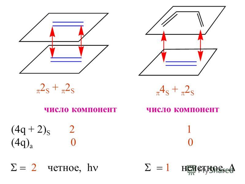 S + S (4q + 2) S 2 1 (4q) a 0 0 число компонент четное, h нечетное,