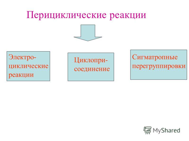 Перициклические реакции Электро- циклические реакции Циклопри- соединение Сигматропные перегруппировки
