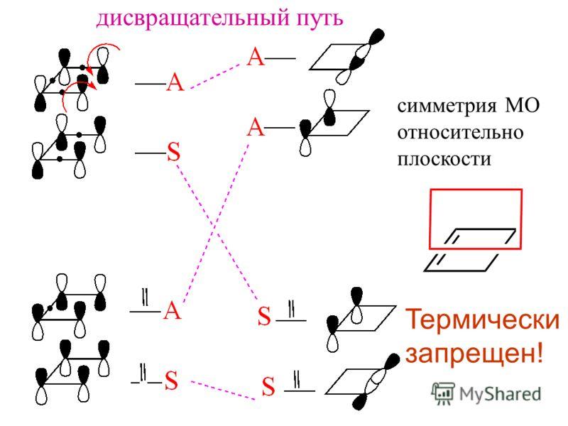 дисвращательный путь симметрия МО относительно плоскости Термически запрещен!