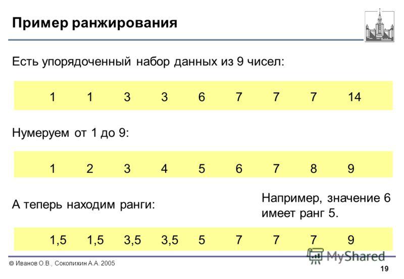 19 Иванов О.В., Соколихин А.А. 2005 Пример ранжирования Есть упорядоченный набор данных из 9 чисел: 11 3 3 6 7 7 7 14 Нумеруем от 1 до 9: 1 2 3 4 5 6 7 8 9 А теперь находим ранги: 1,51,53,53,557779 Например, значение 6 имеет ранг 5.