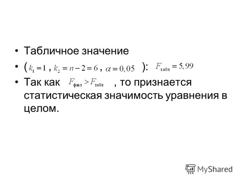 Табличное значение (,, ): Так как, то признается статистическая значимость уравнения в целом.