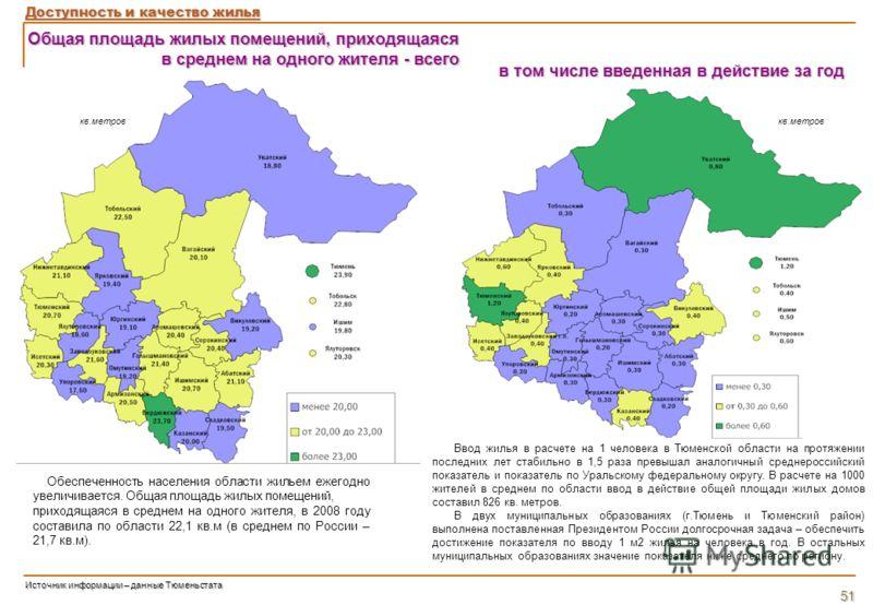 Общая площадь жилых помещений, приходящаяся в среднем на одного жителя - всего Доступность и качество жилья в том числе введенная в действие за год в том числе введенная в действие за год Ввод жилья в расчете на 1 человека в Тюменской области на прот