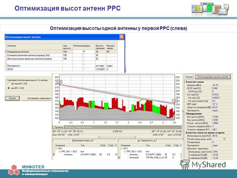 ИНФОТЕЛ Информационные технологии и коммуникации Оптимизация высот антенн РРС Оптимизация высоты одной антенны у первой РРС (слева)