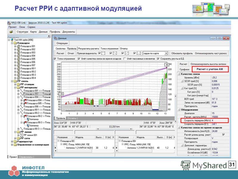 ИНФОТЕЛ Информационные технологии и коммуникации Расчет РРИ с адаптивной модуляцией 31