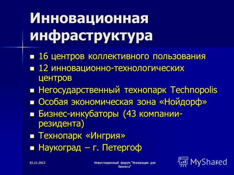 02.11.2012Инвестиционный форум