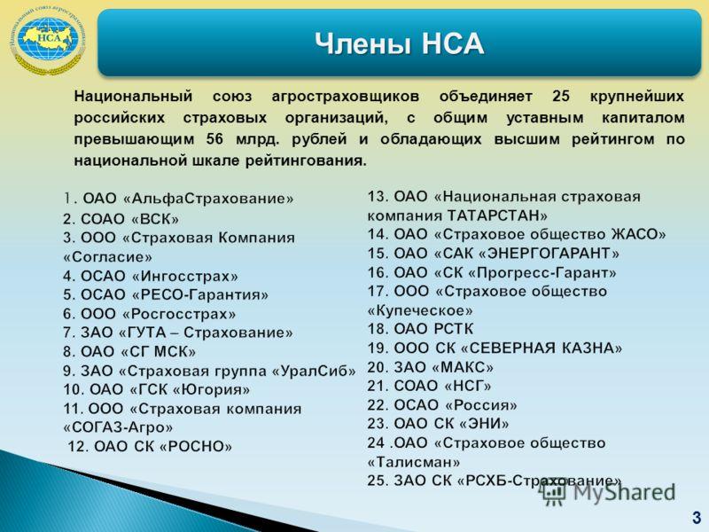 3 Национальный союз агростраховщиков объединяет 25 крупнейших российских страховых организаций, с общим уставным капиталом превышающим 56 млрд. рублей и обладающих высшим рейтингом по национальной шкале рейтингования. Члены НСА