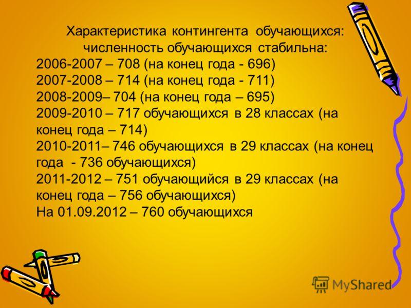 Характеристика контингента обучающихся: численность обучающихся стабильна: 2006-2007 – 708 (на конец года - 696) 2007-2008 – 714 (на конец года - 711) 2008-2009– 704 (на конец года – 695) 2009-2010 – 717 обучающихся в 28 классах (на конец года – 714)