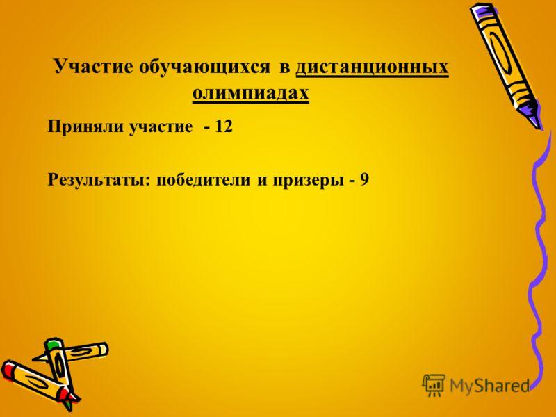 Участие обучающихся в дистанционных олимпиадах Приняли участие - 12 Результаты: победители и призеры - 9