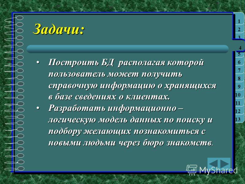 Презентация на тему Дипломный проект Тема База данных бюро  4 Построить