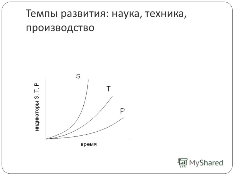 Темпы развития : наука, техника, производство