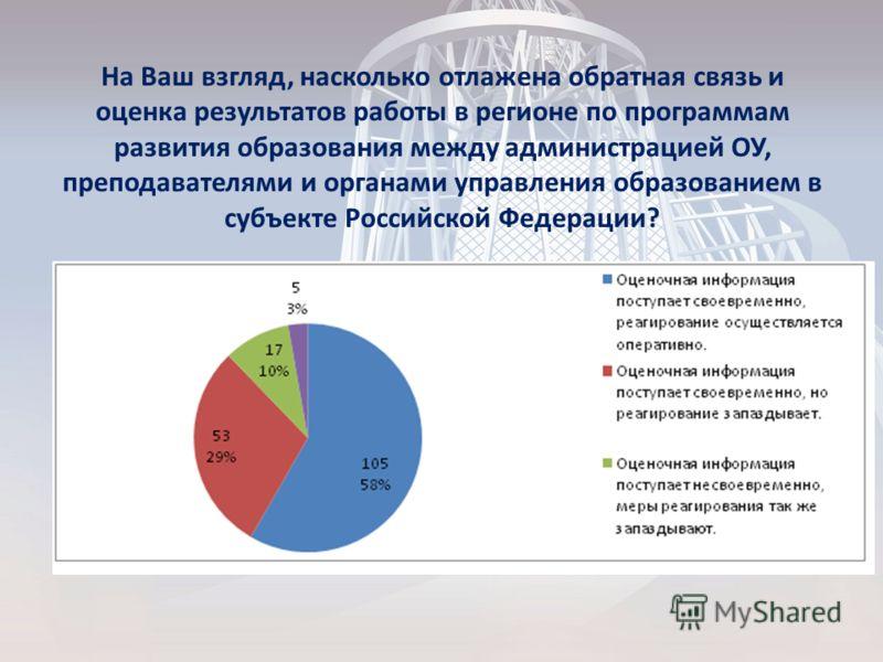 На Ваш взгляд, насколько отлажена обратная связь и оценка результатов работы в регионе по программам развития образования между администрацией ОУ, преподавателями и органами управления образованием в субъекте Российской Федерации?