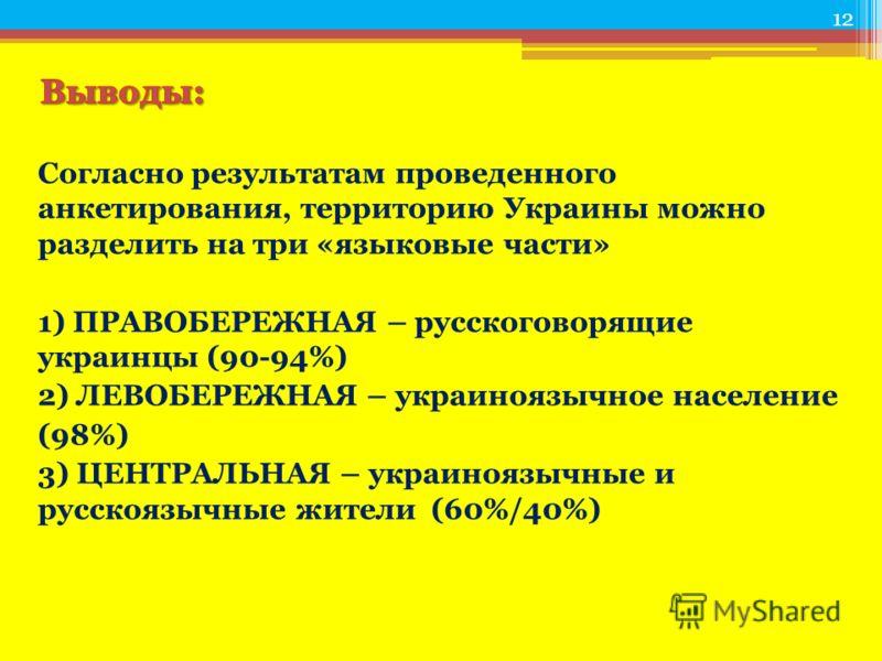 Согласно результатам проведенного анкетирования, территорию Украины можно разделить на три «языковые части» 1) ПРАВОБЕРЕЖНАЯ – русскоговорящие украинцы (90-94%) 2) ЛЕВОБЕРЕЖНАЯ – украиноязычное население (98%) 3) ЦЕНТРАЛЬНАЯ – украиноязычные и русско