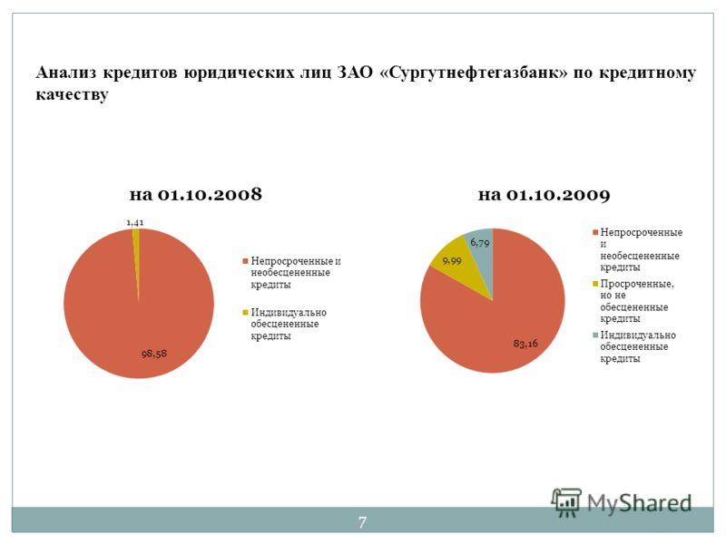 Анализ кредитов юридических лиц ЗАО «Сургутнефтегазбанк» по кредитному качеству 7