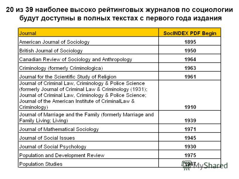 20 из 39 наиболее высоко рейтинговых журналов по социологии будут доступны в полных текстах с первого года издания