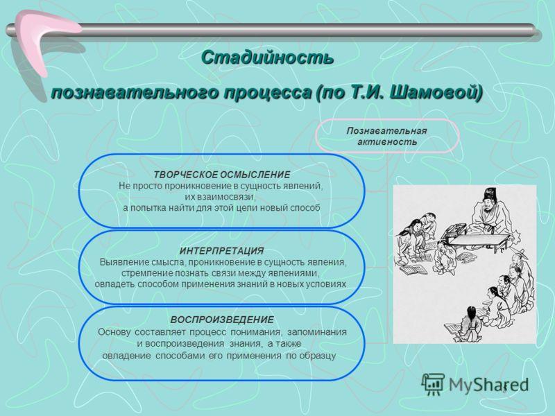 5 Стадийность познавательного процесса (по Т.И. Шамовой) Познавательная активность ТВОРЧЕСКОЕ ОСМЫСЛЕНИЕ Не просто проникновение в сущность явлений, их взаимосвязи, а попытка найти для этой цели новый способ ИНТЕРПРЕТАЦИЯ Выявление смысла, проникнове