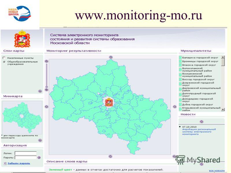 www.monitoring-mo.ru