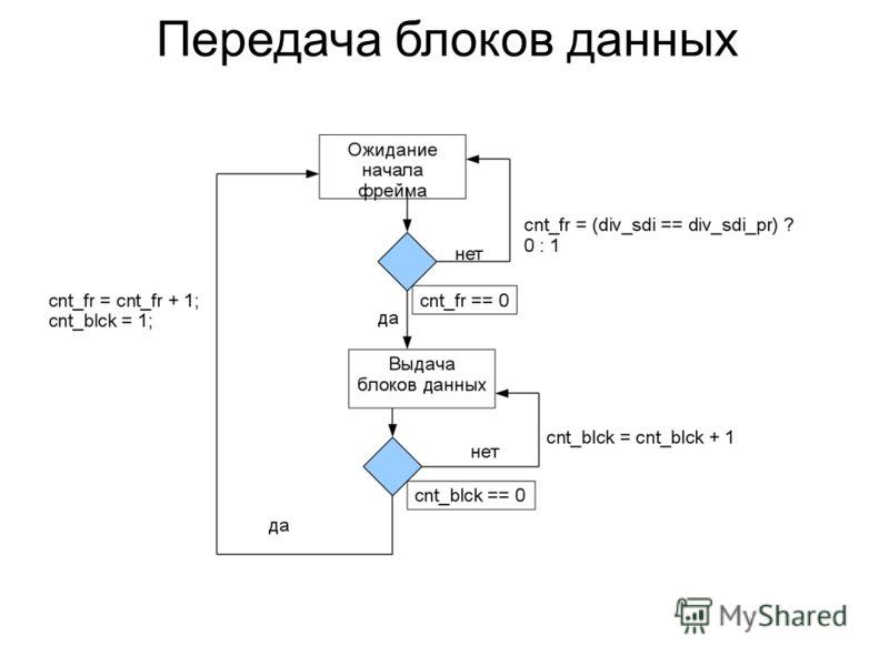 Передача блоков данных