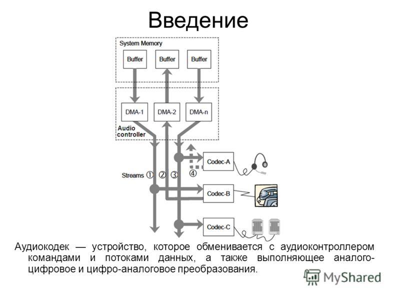 Введение Аудиокодек устройство, которое обменивается с аудиоконтроллером командами и потоками данных, а также выполняющее аналого- цифровое и цифро-аналоговое преобразования.