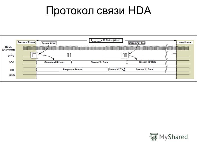 Протокол связи HDA