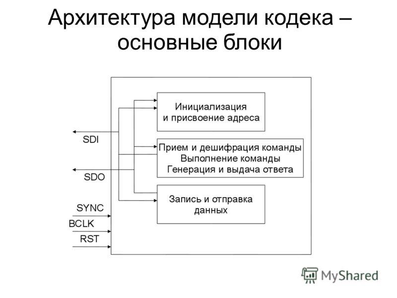 Архитектура модели кодека – основные блоки