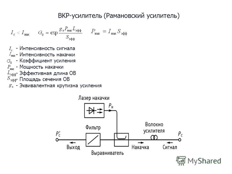 ВКР-усилитель (Рамановский усилитель) - Интенсивность сигнала - Интенсивность накачки - Коэффициент усиления - Мощность накачки - Эффективная длина ОВ - Площадь сечения ОВ - Эквивалентная крутизна усиления