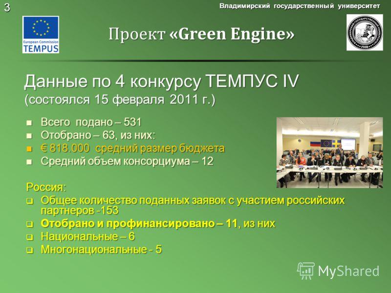 Владимирский государственный университет 3 Данные по 4 конкурсу ТЕМПУС IV (состоялся 15 февраля 2011 г.) Всего подано – 531 Всего подано – 531 Отобрано – 63, из них: Отобрано – 63, из них: 818.000 средний размер бюджета 818.000 средний размер бюджета