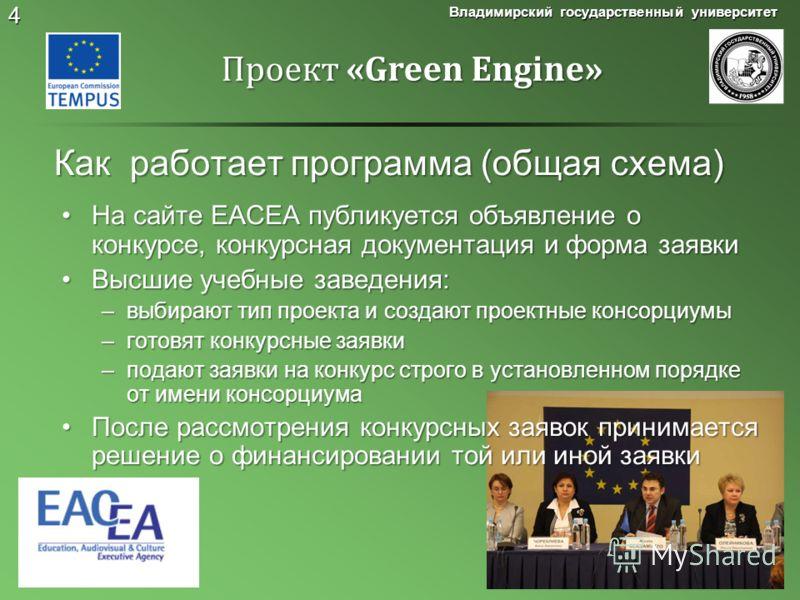 Владимирский государственный университет 4 Проект «Green Engine» Как работает программа (общая схема) На сайте EACEA публикуется объявление о конкурсе, конкурсная документация и форма заявкиНа сайте EACEA публикуется объявление о конкурсе, конкурсная