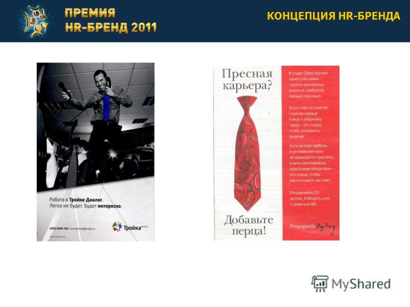 КОНЦЕПЦИЯ HR-БРЕНДА