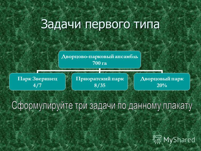 Задачи первого типа Дворцово- парковый ансамбль 700 га Парк Зверинец 4/7 Приоратский парк 8/35 Дворцовый парк 20%