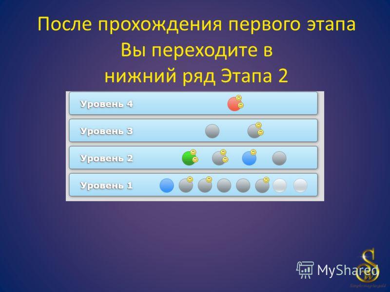 После прохождения первого этапа Вы переходите в нижний ряд Этапа 2