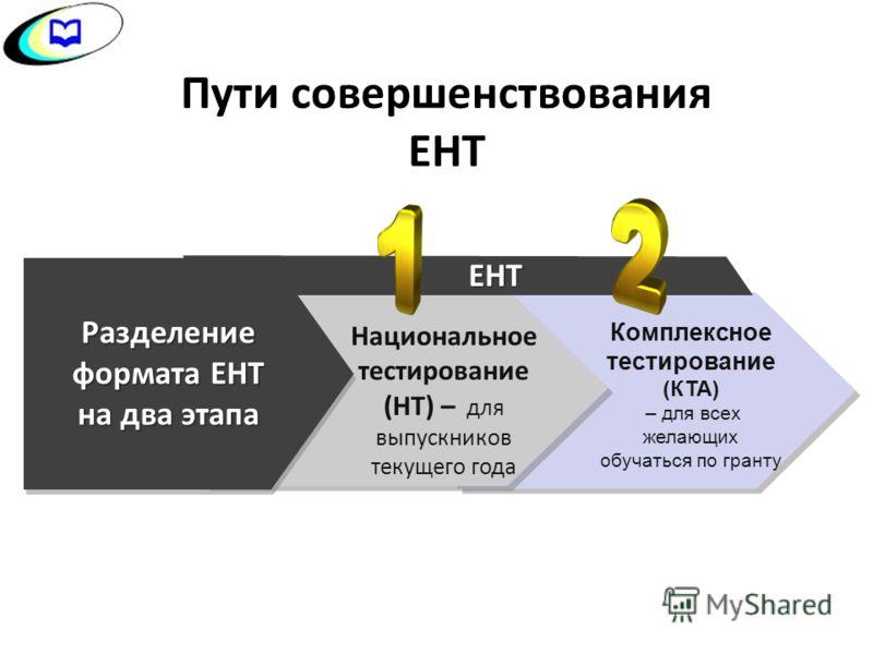 Пути совершенствования ЕНТ Разделение формата ЕНТ на два этапа ЕНТ Комплексное тестирование (КТА) – для всех желающих обучаться по гранту Национальное тестирование (НТ) – для выпускников текущего года