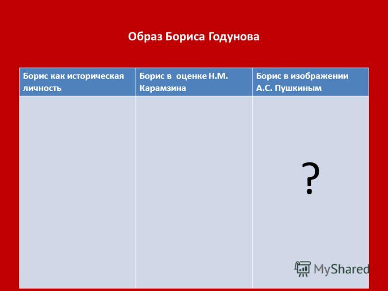 Образ Бориса Годунова Борис как историческая личность Борис в оценке Н.М. Карамзина Борис в изображении А.С. Пушкиным ?