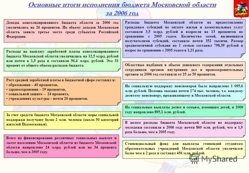 Основные итоги исполнения бюджета Московской области за 2006 год Доходы консолидированного бюджета области за 2006 год увеличились на 26 процентов. По объему доходов Московская область заняла третье место среди субъектов Российской Федерации. Расходы