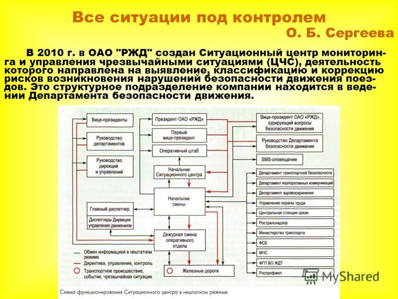 Все ситуации под контролем О. Б. Сергеева В 2010 г. в ОАО