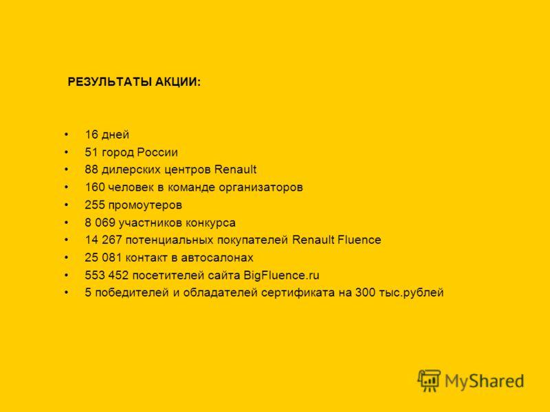 РЕЗУЛЬТАТЫ АКЦИИ: 16 дней 51 город России 88 дилерских центров Renault 160 человек в команде организаторов 255 промоутеров 8 069 участников конкурса 14 267 потенциальных покупателей Renault Fluence 25 081 контакт в автосалонах 553 452 посетителей сай