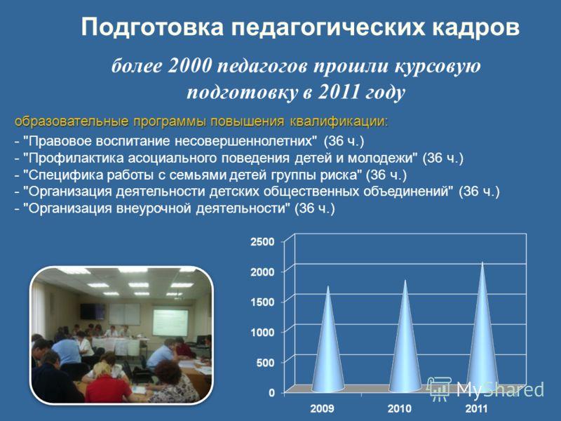 Подготовка педагогических кадров более 2000 педагогов прошли курсовую подготовку в 2011 году образовательные программы повышения квалификации: -