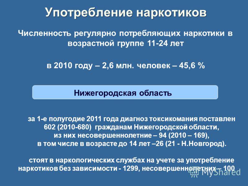Употребление наркотиков Численность регулярно потребляющих наркотики в возрастной группе 11-24 лет в 2010 году – 2,6 млн. человек – 45,6 % за 1-е полугодие 2011 года диагноз токсикомания поставлен 602 (2010-680) гражданам Нижегородской области, из ни