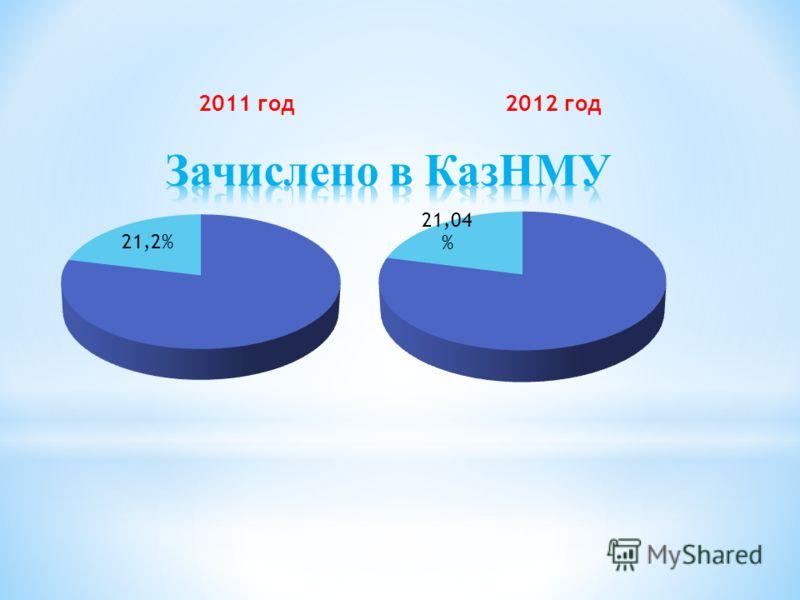 2011 год2012 год