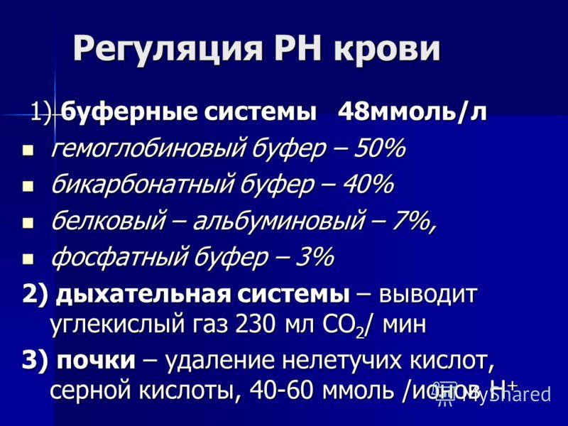 Регуляция РН крови 1) буферные системы 48ммоль/л 1) буферные системы 48ммоль/л гемоглобиновый буфер – 50% гемоглобиновый буфер – 50% бикарбонатный буфер – 40% бикарбонатный буфер – 40% белковый – альбуминовый – 7%, белковый – альбуминовый – 7%, фосфа