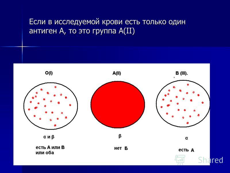 Если в исследуемой крови есть только один антиген А, то это группа A(II)
