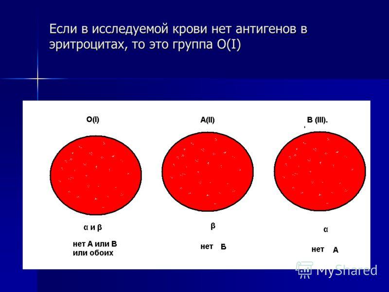 Если в исследуемой крови нет антигенов в эритроцитах, то это группа О(I)