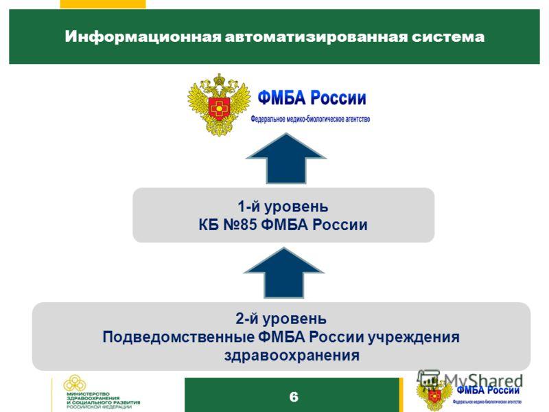 1010 Информационная автоматизированная система 6 1-й уровень КБ 85 ФМБА России 2-й уровень Подведомственные ФМБА России учреждения здравоохранения