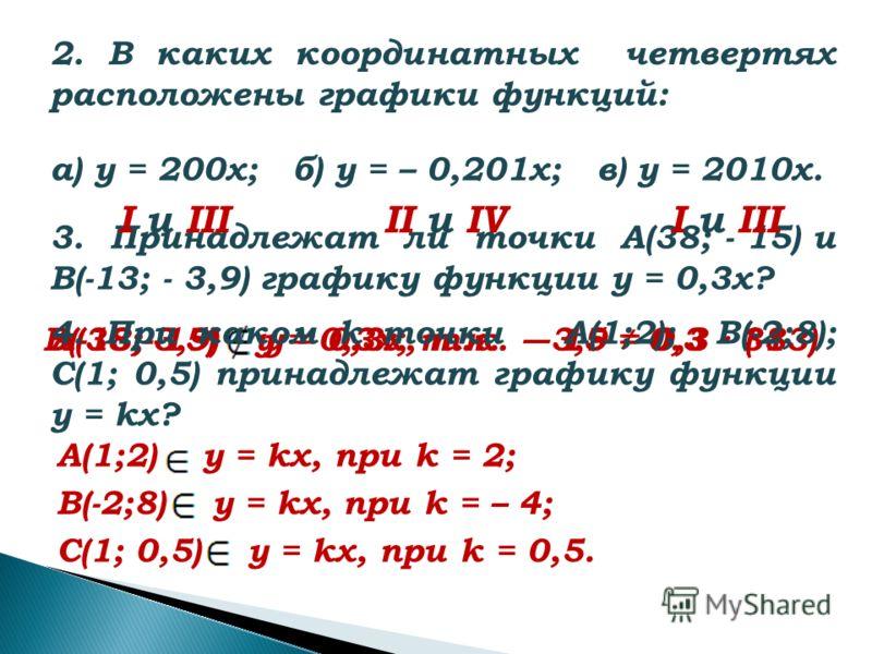 2. В каких координатных четвертях расположены графики функций: а) у = 200х; б) у = – 0,201х; в) у = 2010х. 3. Принадлежат ли точки А(38; - 15) и В(-13; - 3,9) графику функции у = 0,3х? А(38; -15) у = 0,3х, т.к. – 15 0,3 · 38В(-13;-3,9) у = 0,3х, т.к.